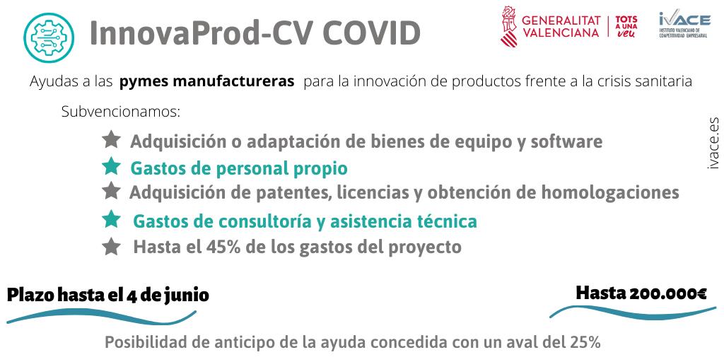 RRSS InnovaProD -CV COVID